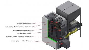 2015 Luty - Nowoczesne rozwiązania w automatyce kotłów. Jakie udogodnienia posiadają współczesne kotły?