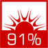 wysoka sprawność cieplna sięgająca 91% dzięki zwiększonemu odzyskowi ciepła ze spalin